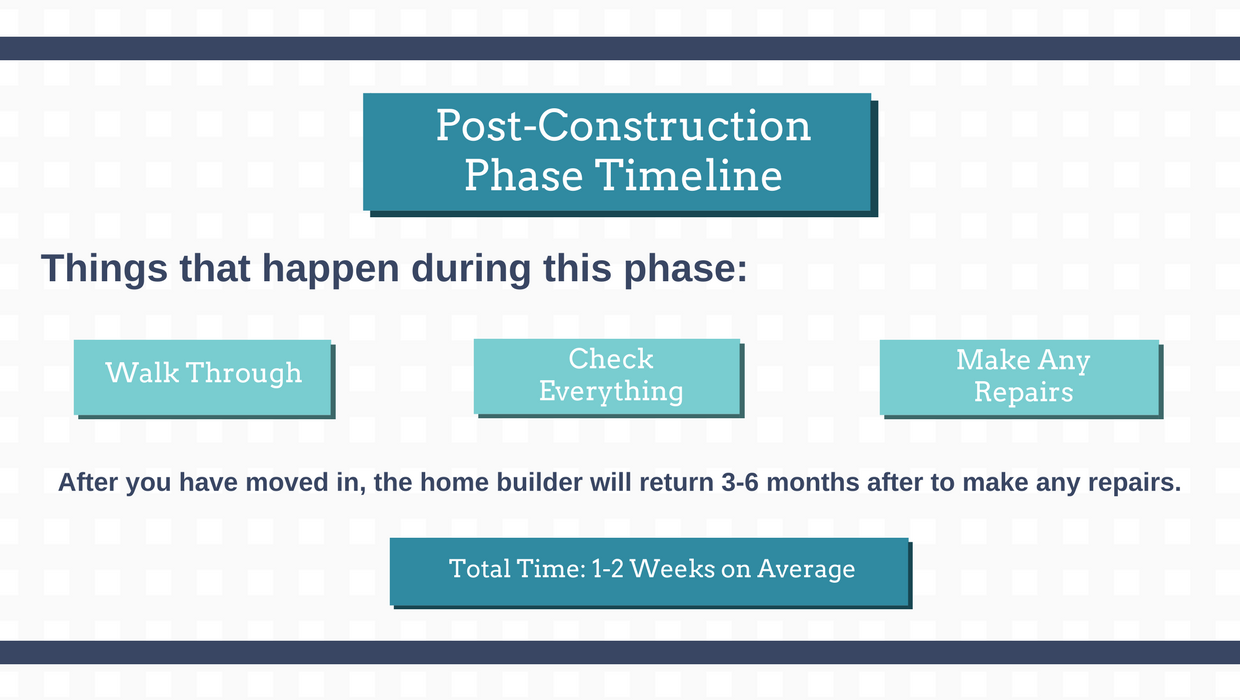 custom-home-build-post-construction-timeline-sina-architectural-design