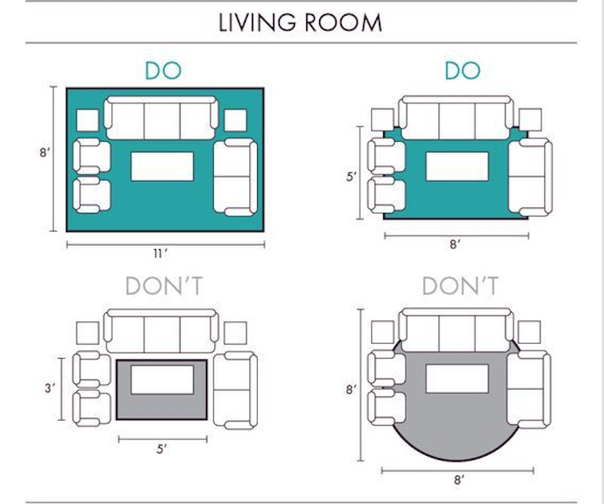 Charts Everyone Should Use When Designing Their Custom Home- Sina Architectural Design